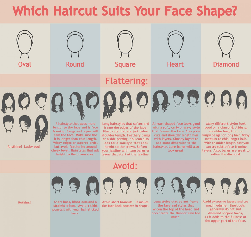 Marvelous Find The Best Women39S Hairstyle For Your Face Shape Short Hairstyles Gunalazisus