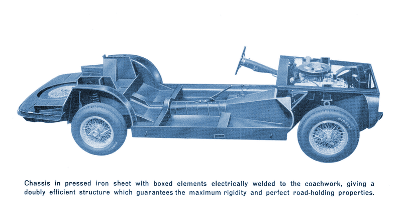 Illustration for article titled It's Time To Play Guess The Chassis!
