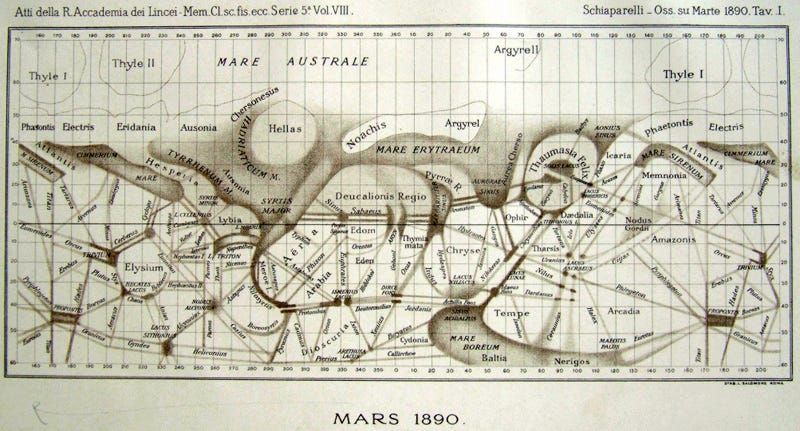 Illustration for article titled Mars in the Nineteenth Century