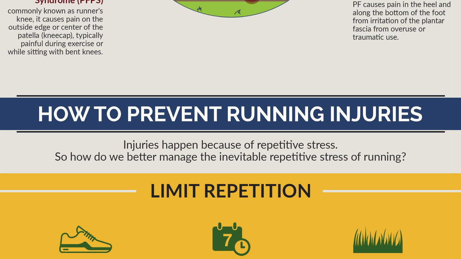 running and jogging injuries On the bench: how to keep d uring injury or rehabilitation periods, many runners are resigned to cross-training but which activities are best aqua-jogging water running or aqua-jogging is one of the most running-specific cross-training options there is.
