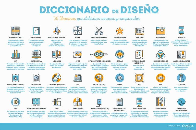 Illustration for article titled 36 términos de diseño gráfico que deberías conocer, resumidos en una sola gráfica