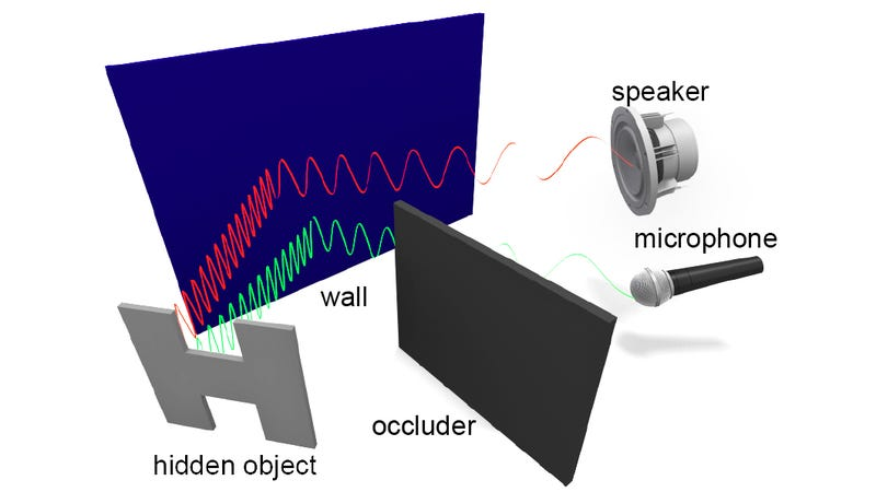Illustration for article titled Researchers Follow Bats' Example, Use Cheap Speakers and Mics to See Objects Hidden Around Corners