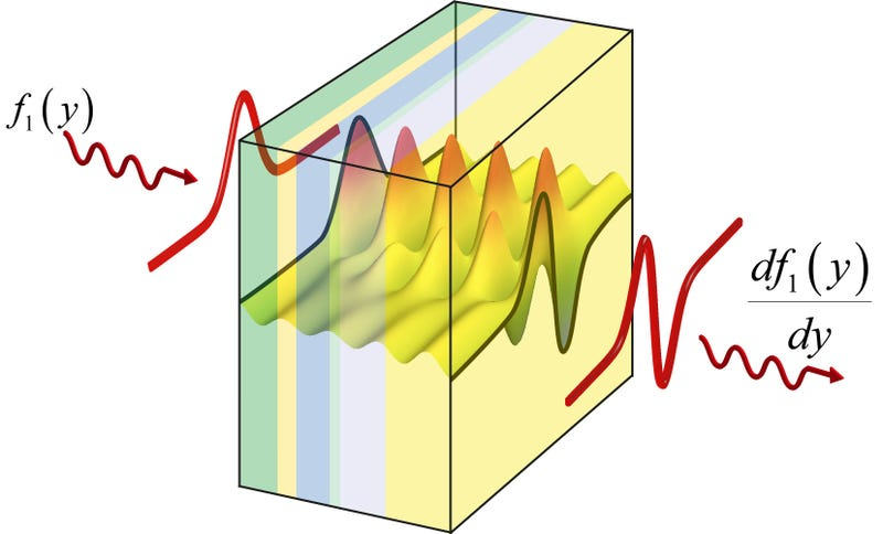 This Amazing, Light-Bending Metamaterial Can Do Calculus