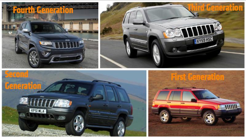 Photos: Jeep