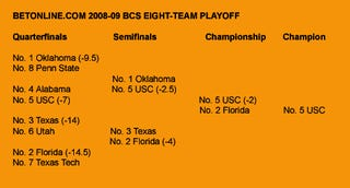 Illustration for article titled USC Wins Hypothetical Playoff According To Vegas Odds
