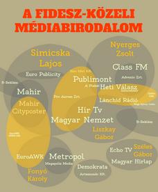 Illustration for article titled Segítsetek a mutyifeltáró újságíróknak