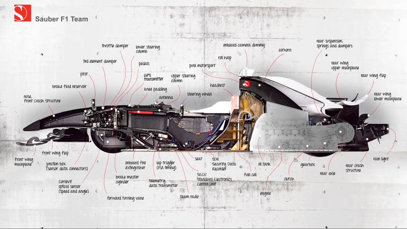 Illustration for article titled This Is What The Inside Of A Formula One Car Looks Like