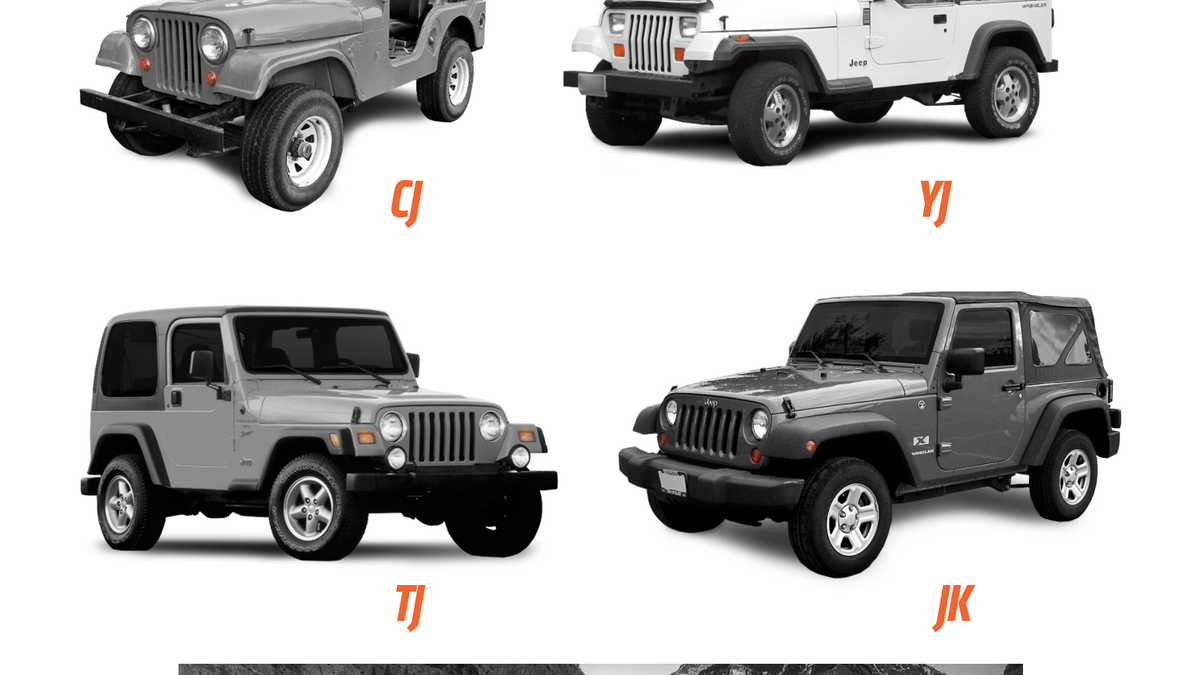Lets Really Look At The Taillights And Turn Signals Of 2018 Jeep Wrangler Tj Reverse Lights Jl