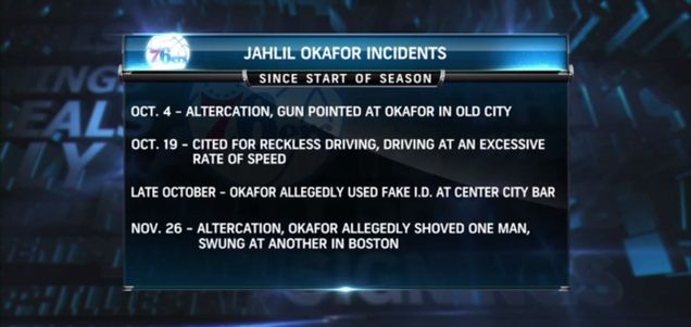 Jahlil Okafor Lays Bare One Of The Flaws With The Process