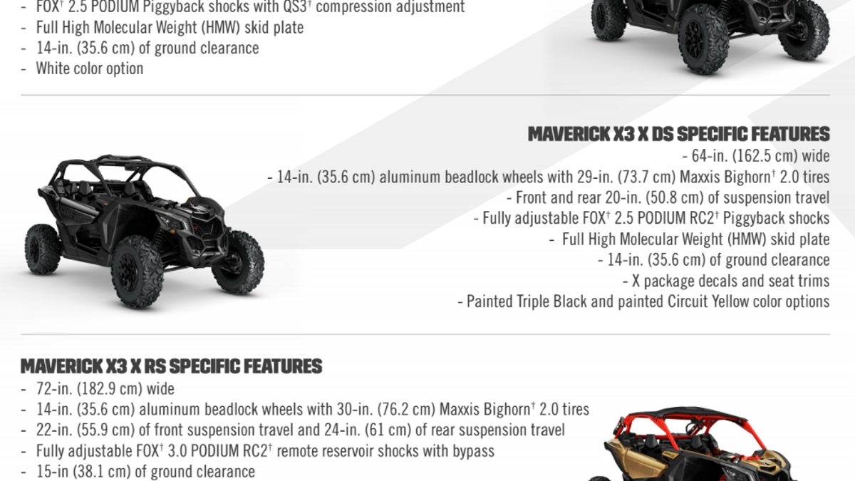 The Maverick X3 Is Pretty Much Your Favorite Hot Wheels Come To Life