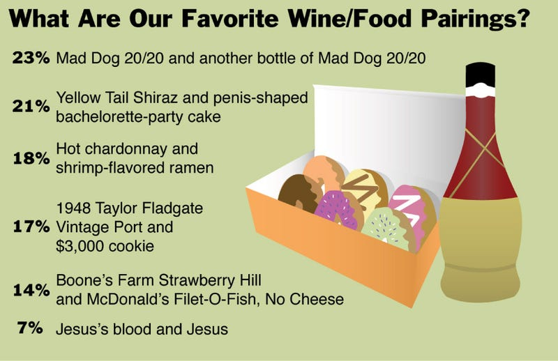 Illustration for article titled What Are Our Favorite Wine/Food Pairings?