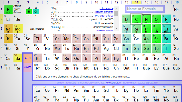 ptable provides an in depth interactive periodic table of