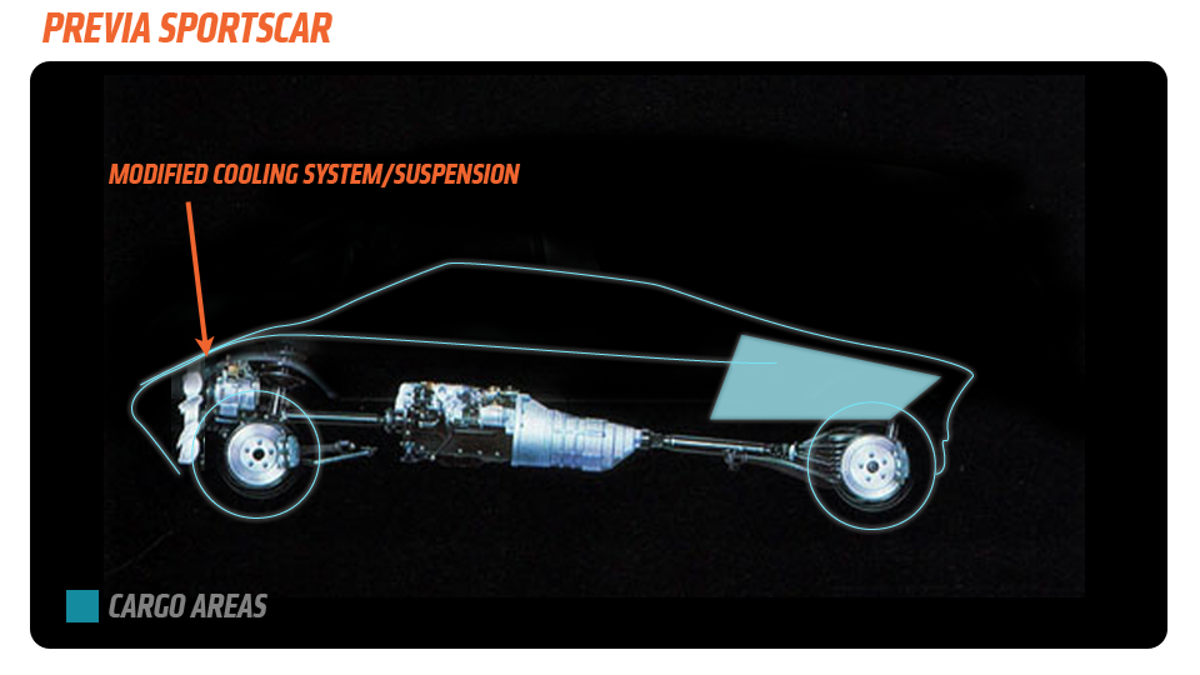 Toyota Should Have Made The Mid Engined Previa Into Its Own Amazing 1994 Engine Diagram Brand