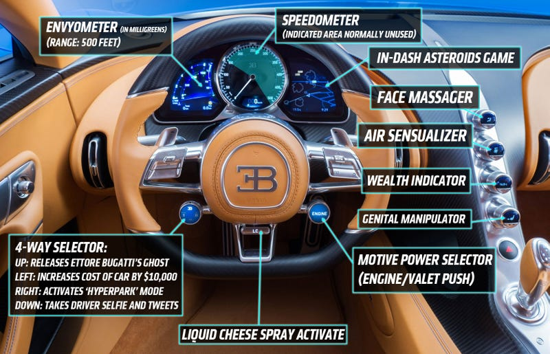 Illustration for article titled Here's That Diagram Of The Chiron's Dashboard You Wanted