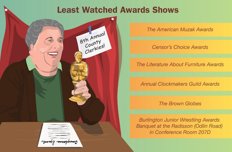 Illustration for article titled Least Watched Awards Shows