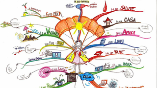 Illustration for article titled Make a Mind Map to Keep on Top of Everything in Your Life
