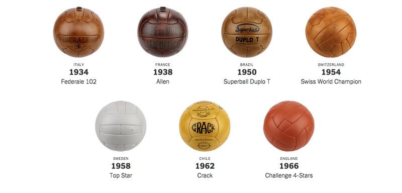 Illustration for article titled Tudj meg mindent a vébélabdákról!