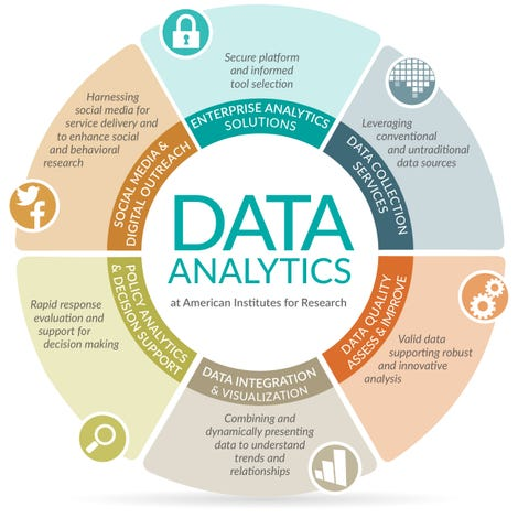 Illustration for article titled What is Data Analytics? How to Find the Right Institute for Data Analytics Course inDelhi?