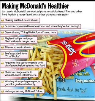 Last week, McDonald's announced plans to cook its french fries and other fried foods in a lower-fat oil. What other changes are in store?