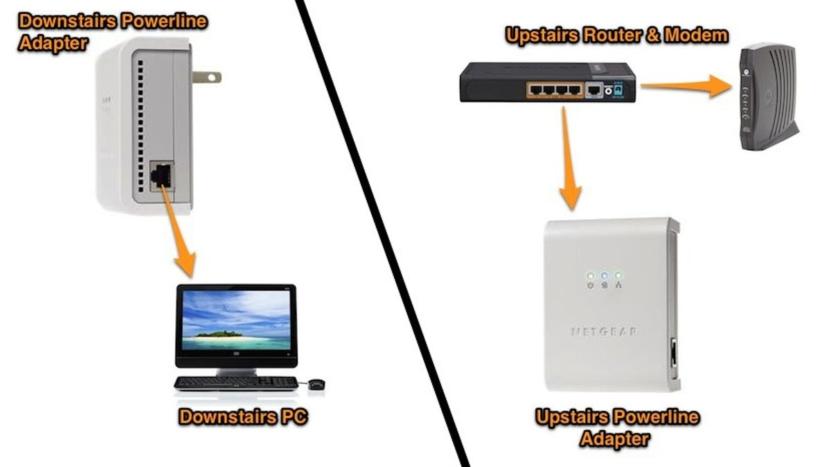 How to Ditch Slow Wireless Speeds and Go Completely Wired in Your