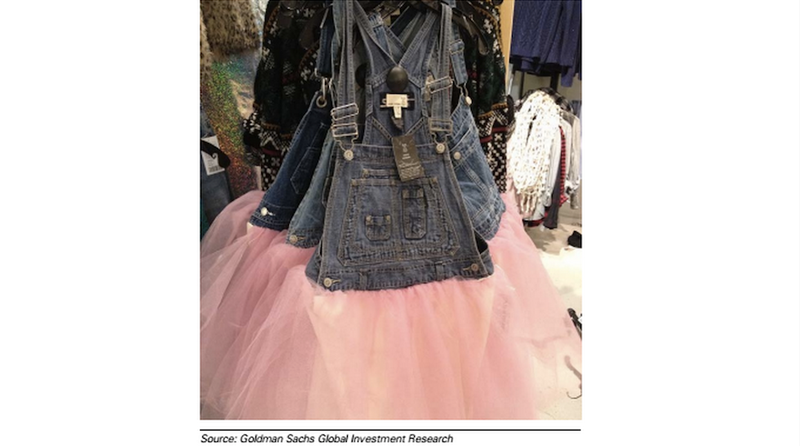 Illustration for article titled Goldman Sachs Is Confused, Turned Off By Urban Outfitters' Denim Tutu