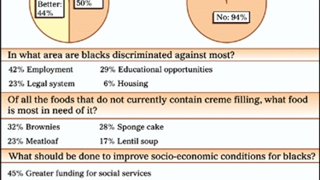 an analysis of racial equality present in the american society The state of social equity in american public administration  equality of treatment are aspirations to be taken into  issues of racial and class.