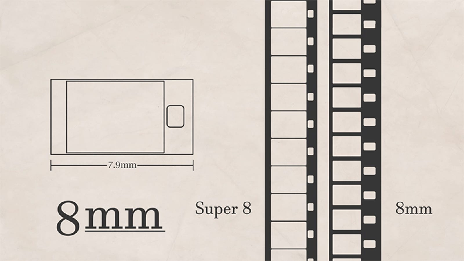 So How Does Analog Film Work Anyway?