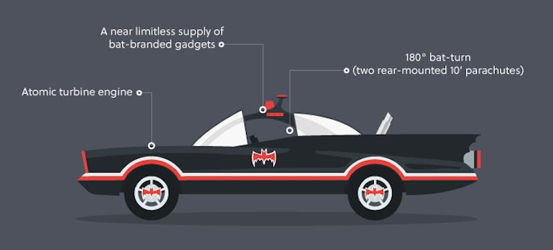 Illustration for article titled Infographic: The evolution of the Batmobile