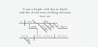Illustration for article titled The Opening Sentences of Classic Novels, Diagrammed
