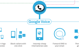 Illustration for article titled Google Voice Leaves Beta, Now Open to Everyone