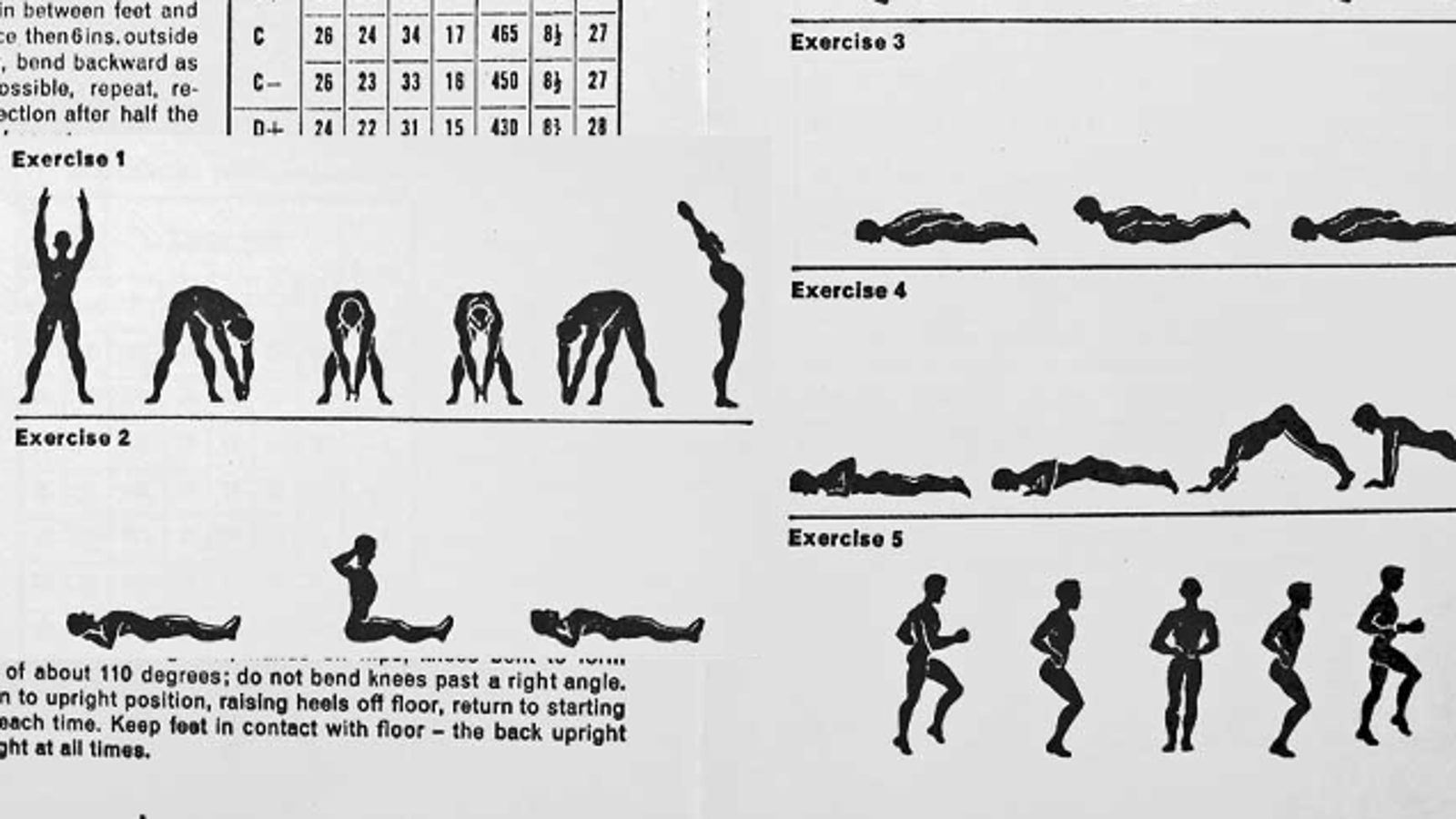 Get In Shape With This 11 Minute Fighter Pilots Workout Circuit Training Programs Best Exercises