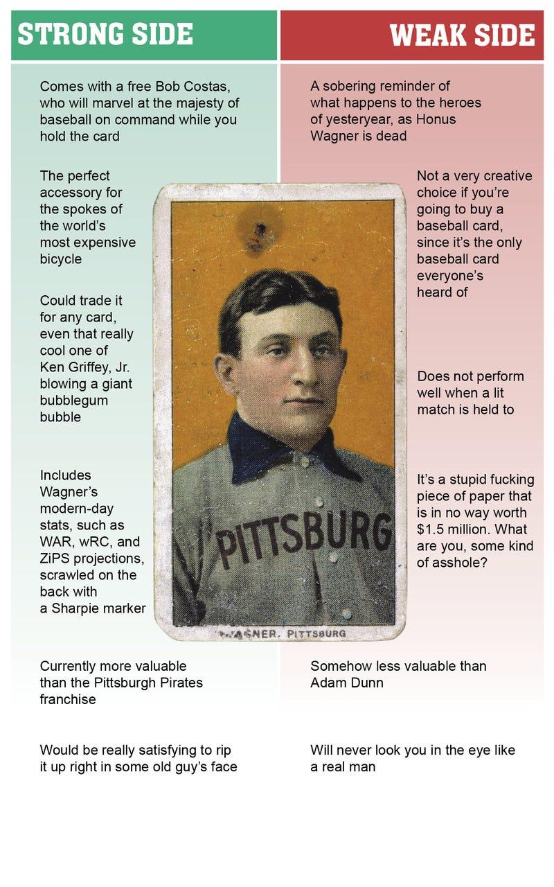Illustration for article titled Honus Wagner Baseball Card