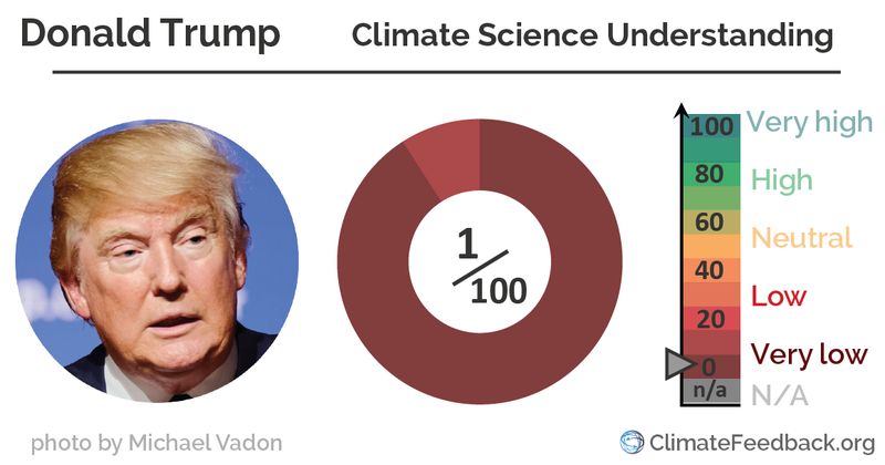 Illustration for article titled Trump manufactures new climate contrarian meme