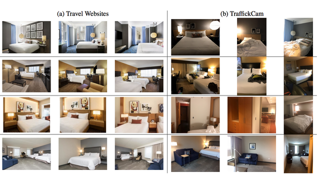 Researchers Create Hotel-Recognition System to Aid Human Trafficking Investigations