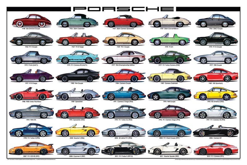 Pronunciation Of Porsche S Cars