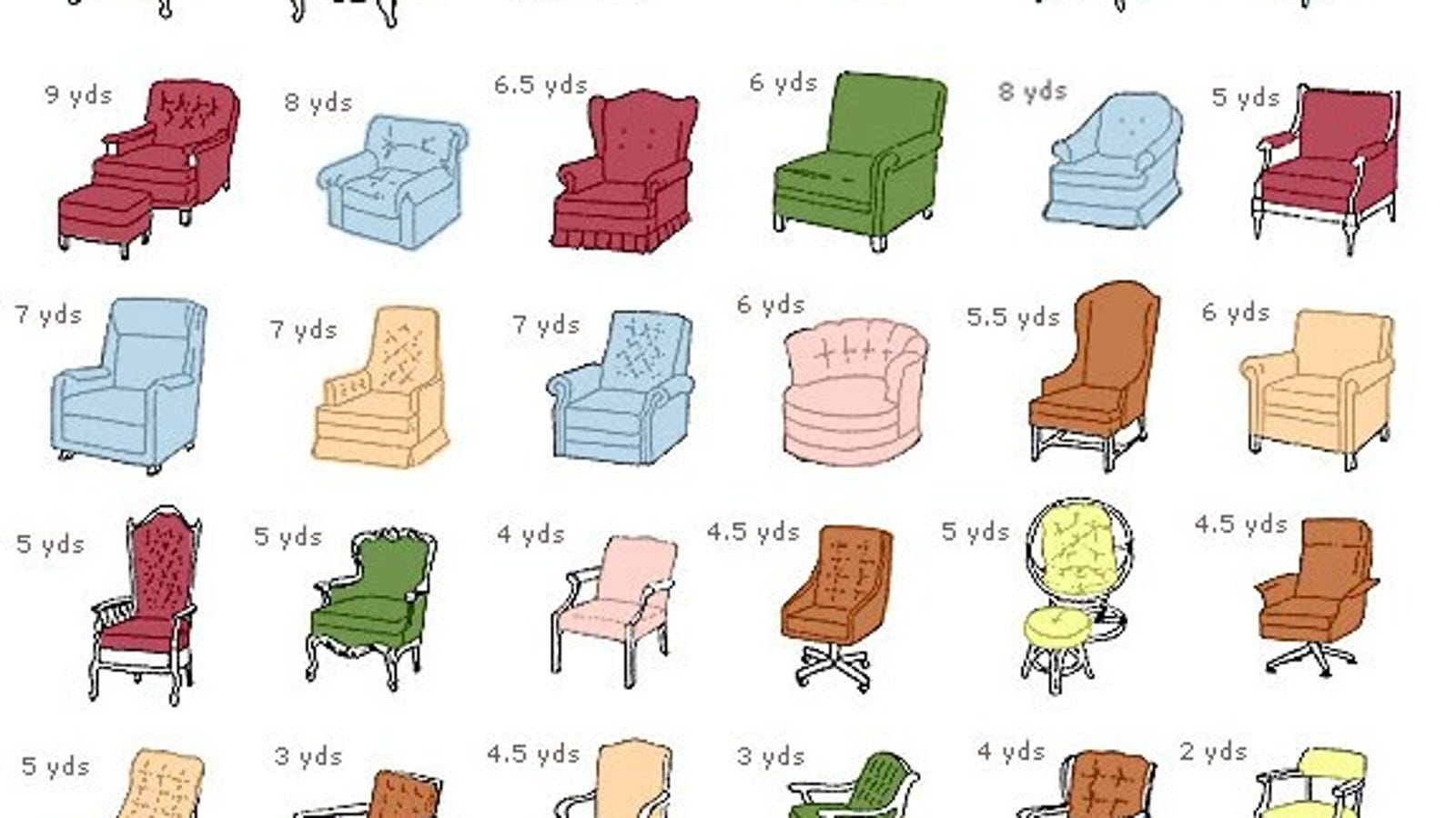Dining Room Chair Fabric Calculator this chart shows you how much fabric you need to reupholster furniture