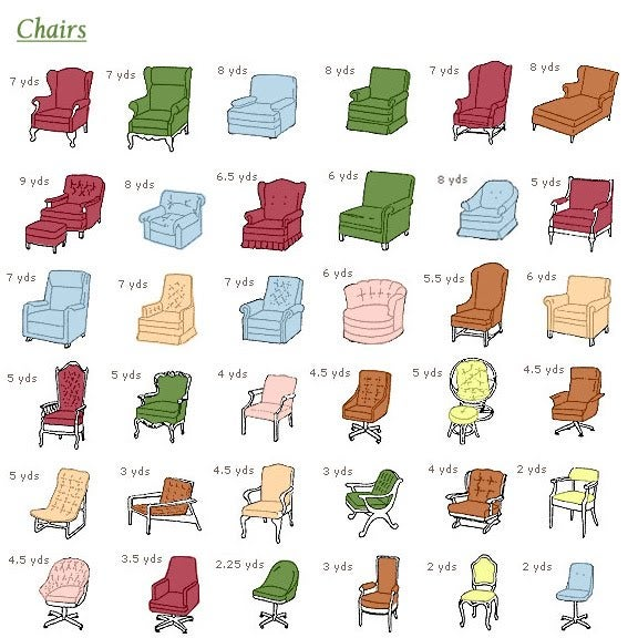 this chart shows you how much fabric you need to