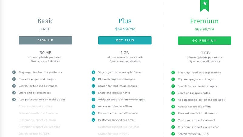 price plan You can buy exchange online as a standalone email service or as part of a business plan that includes plans & pricing compare options exchange online exchange.
