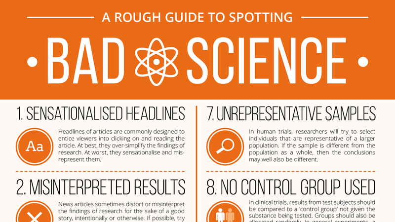 Illustration for article titled This Graphic Is a Rough Guide to Bad (Or Badly Reported) Science