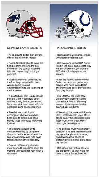 Illustration for article titled Patriots At Colts