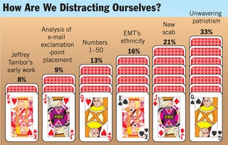 Illustration for article titled How Are We Distracting Ourselves?