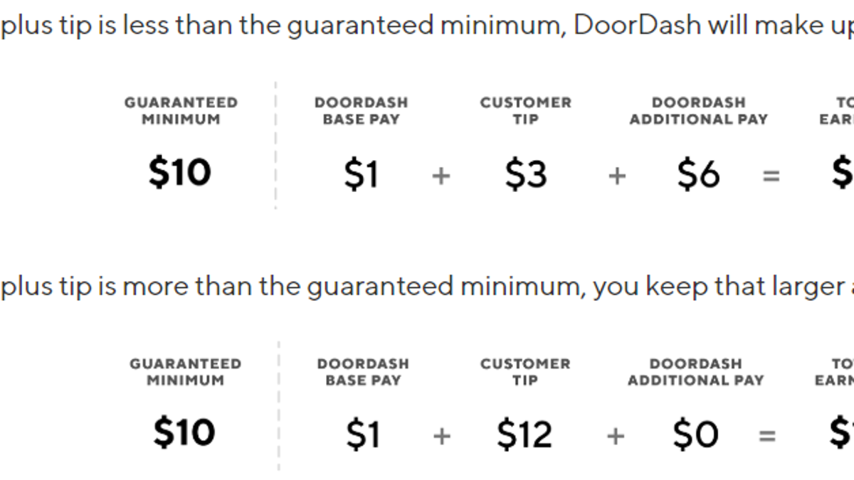 These Food Delivery Services Keep Their Employees' Tips
