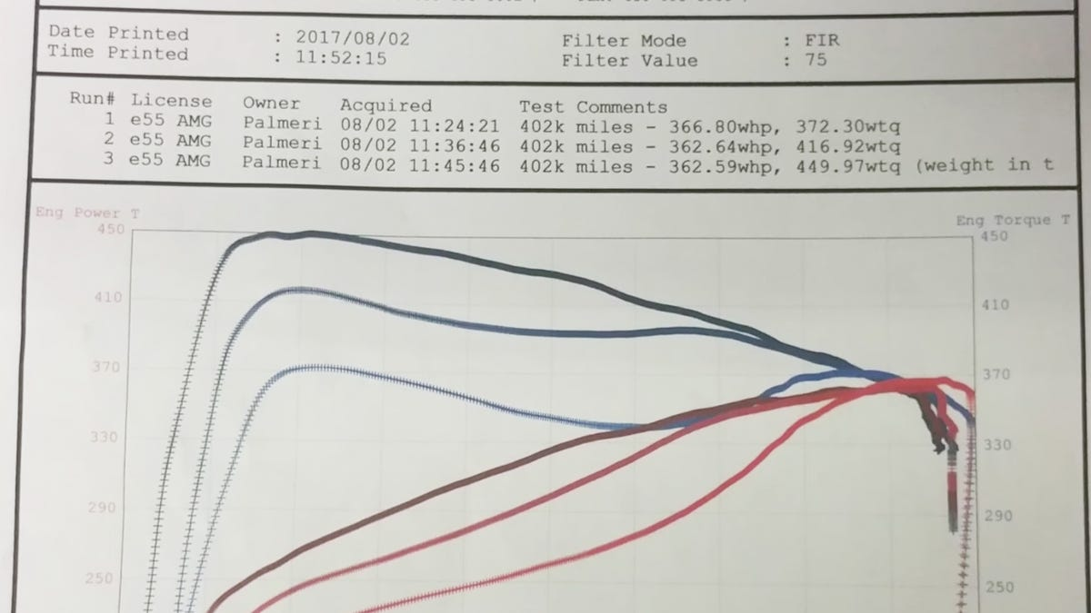See How Much Horsepower A 400,000-Mile Mercedes AMG Really Has Left