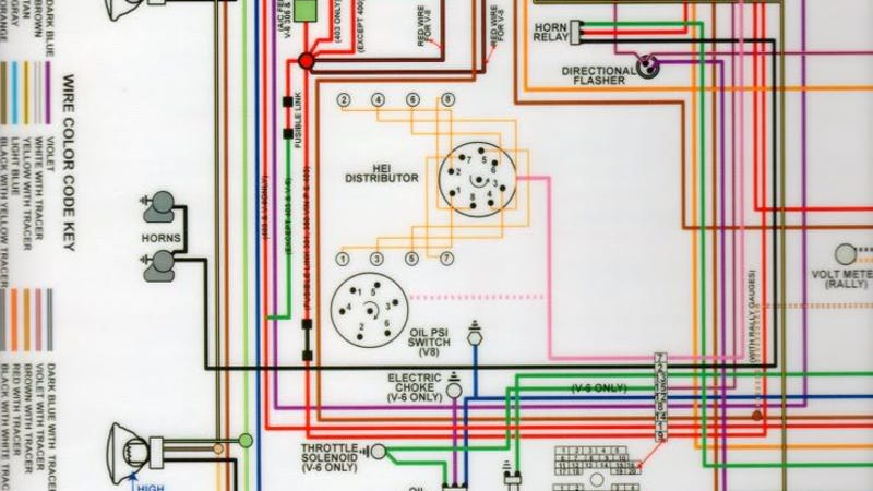 If you ever find yourself owning a 1981 Trans Am...: 1979 Trans Am Wiring Diagram at e-platina.org