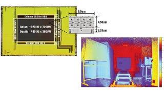 Illustration for article titled New Camera Sensor Captures Images and Depth Data At the Same Time