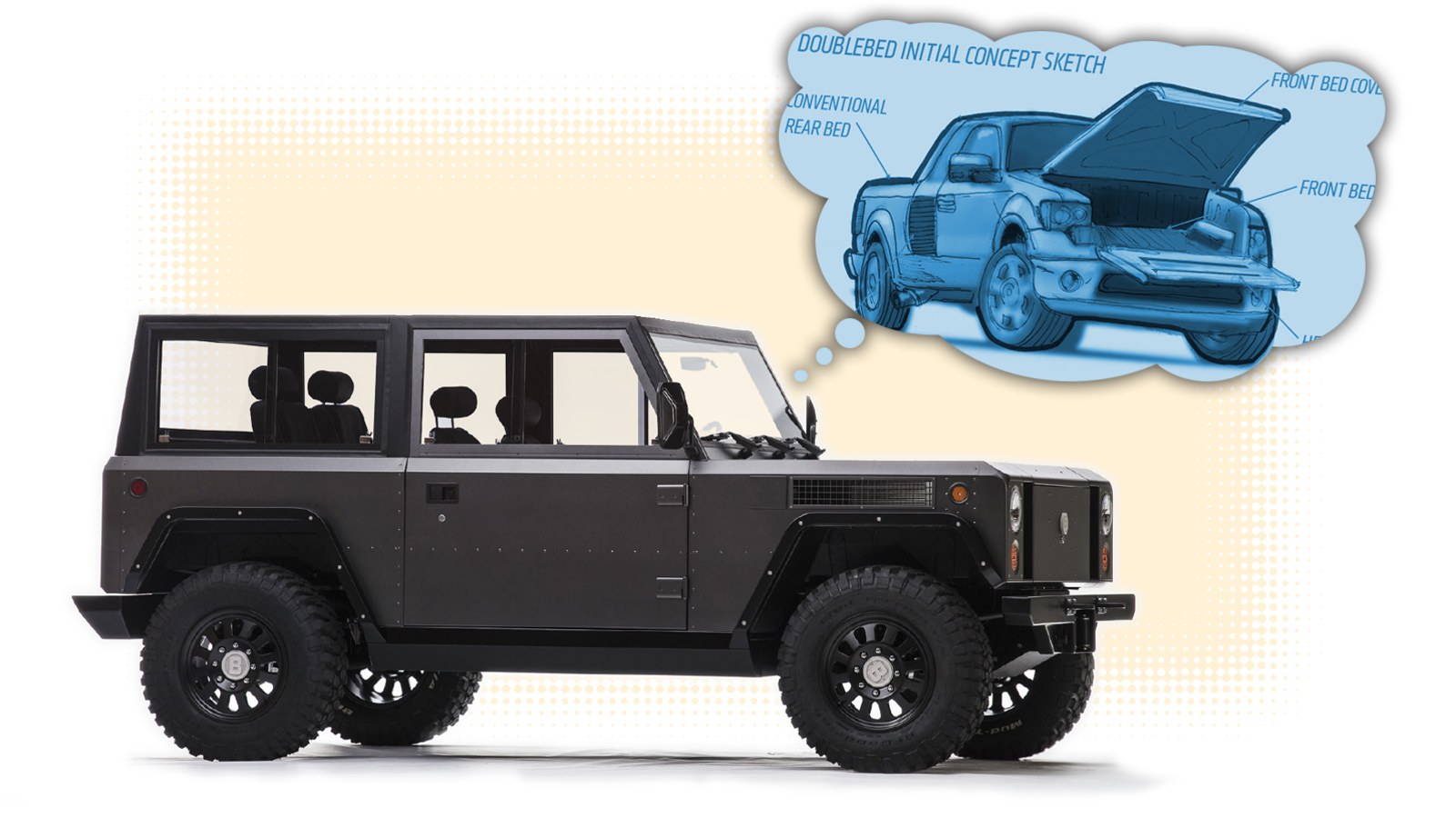 Bollinger B1 Price >> The Bollinger Electric Truck Uses An Idea I Had Years Ago And I Love It