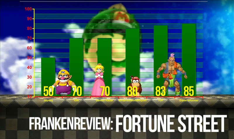 Illustration for article titled Fortune Street's Review Scores Are All Over the Board