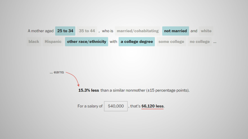 Illustration for article titled Find Out How Much Having a Baby Can Affect a Woman's Salary with This Calculator