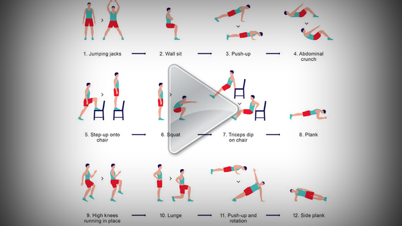 These 12 Videos Show the Proper Form for a 7-Minute Full Workout
