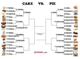 Illustration for article titled Reminder: Pie vs. Cake Polls Close at 1:55pm EDT